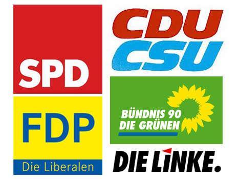 Tyske partier